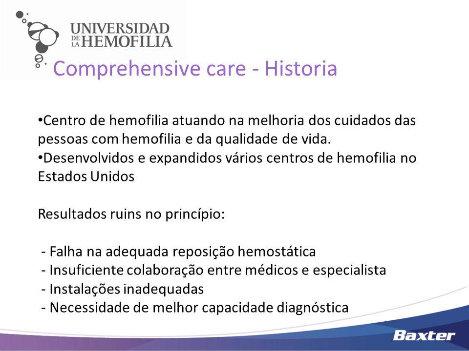 Comprehensive care - Historia Centro de hemofilia atuando na melhoria dos cuidados das pessoas com hemofilia e da qualidade de vida. Desenvolvidos e e