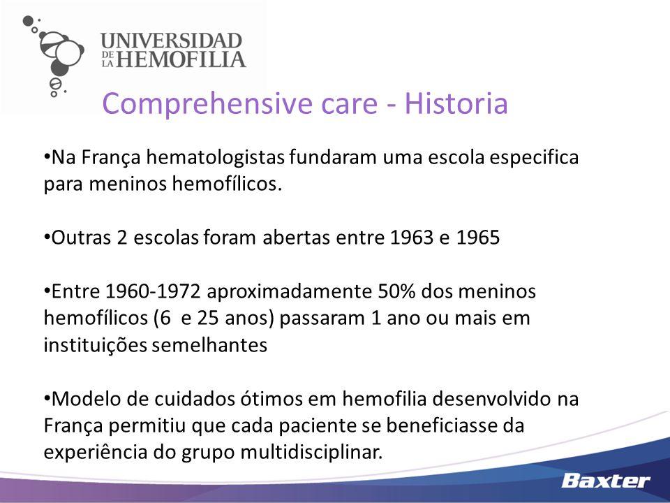 Na França hematologistas fundaram uma escola especifica para meninos hemofílicos. Outras 2 escolas foram abertas entre 1963 e 1965 Entre 1960-1972 apr