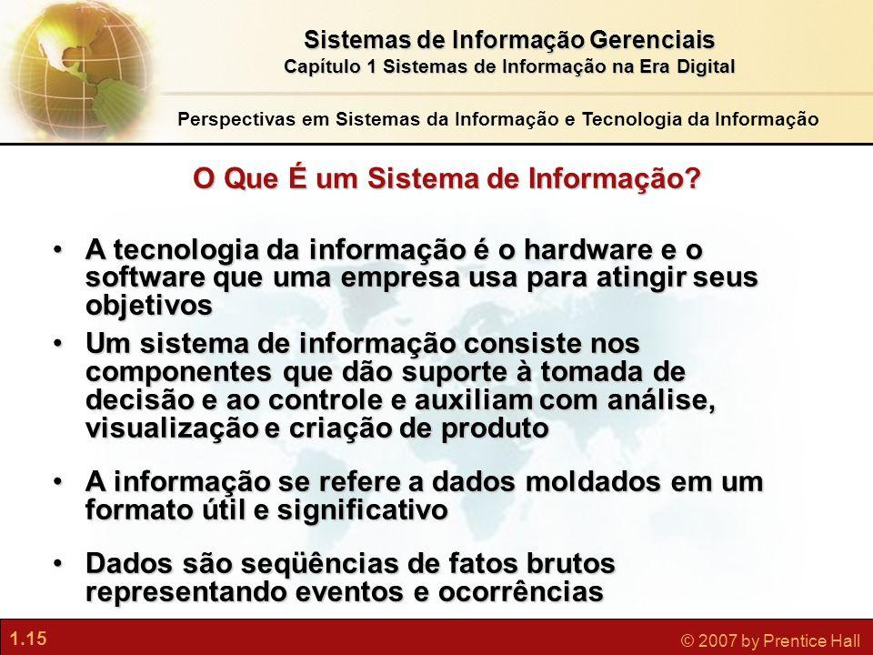 1.15 © 2007 by Prentice Hall Sistemas de Informação Gerenciais Capítulo 1 Sistemas de Informação na Era Digital Perspectivas em Sistemas da Informação