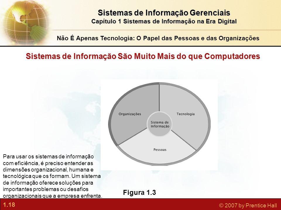 1.18 © 2007 by Prentice Hall Sistemas de Informação Gerenciais Capítulo 1 Sistemas de Informação na Era Digital Sistemas de Informação São Muito Mais