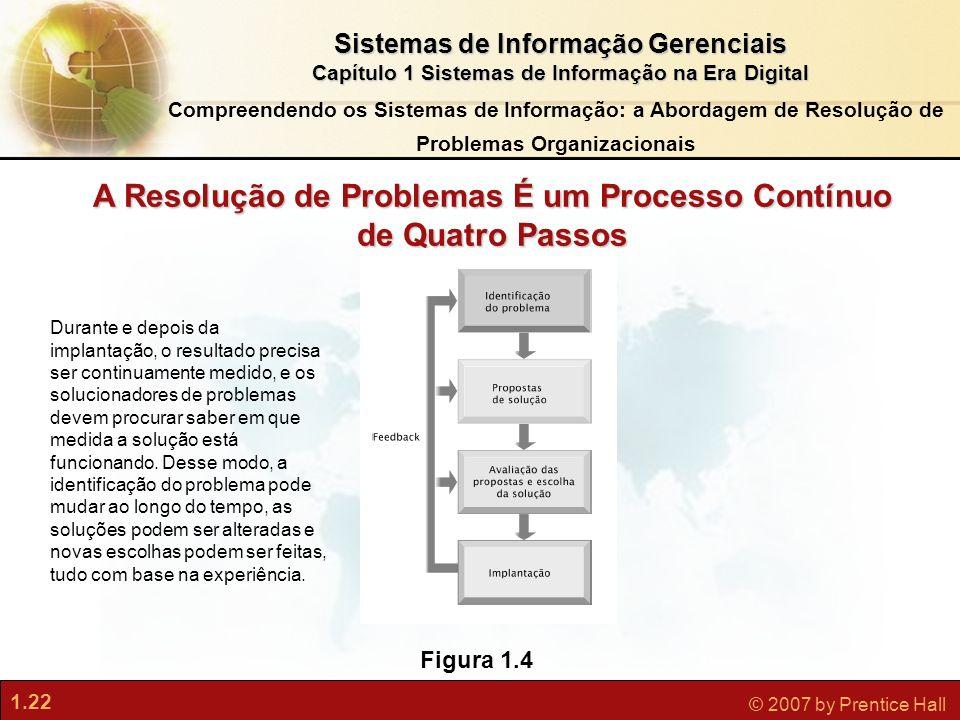 1.22 © 2007 by Prentice Hall Sistemas de Informação Gerenciais Capítulo 1 Sistemas de Informação na Era Digital A Resolução de Problemas É um Processo