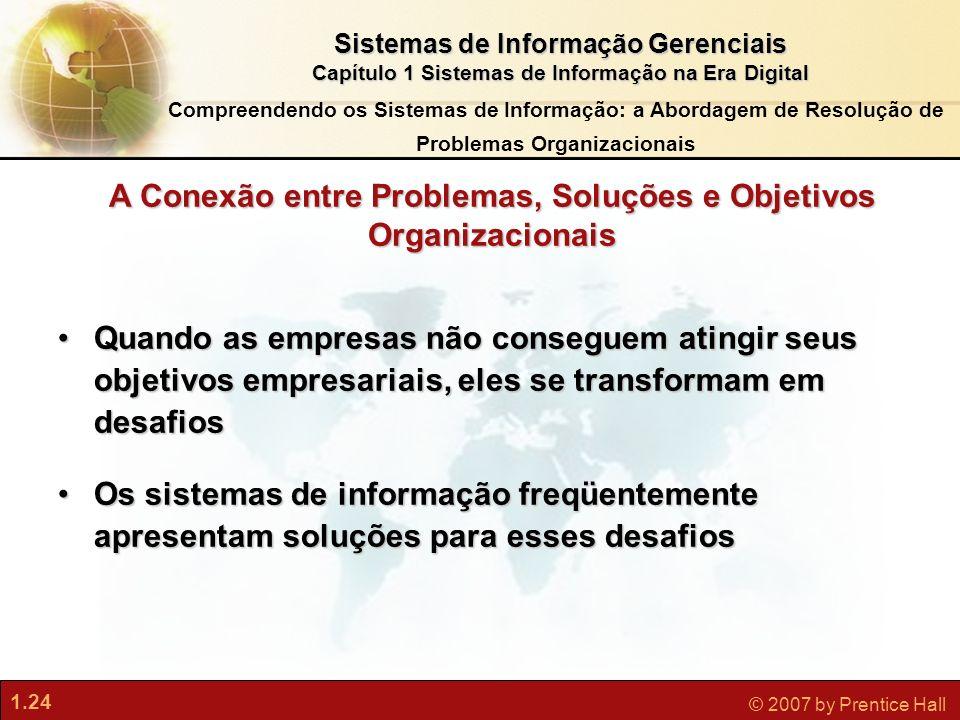 1.24 © 2007 by Prentice Hall Sistemas de Informação Gerenciais Capítulo 1 Sistemas de Informação na Era Digital Quando as empresas não conseguem ating