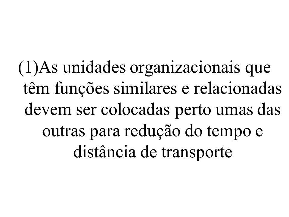 (2) Os grupos de serviços centrais (arquivo, expedição e recebimento de correspondência etc) devem ser localizados próximos às unidades organizacionais que os utilizam com mais freqüência