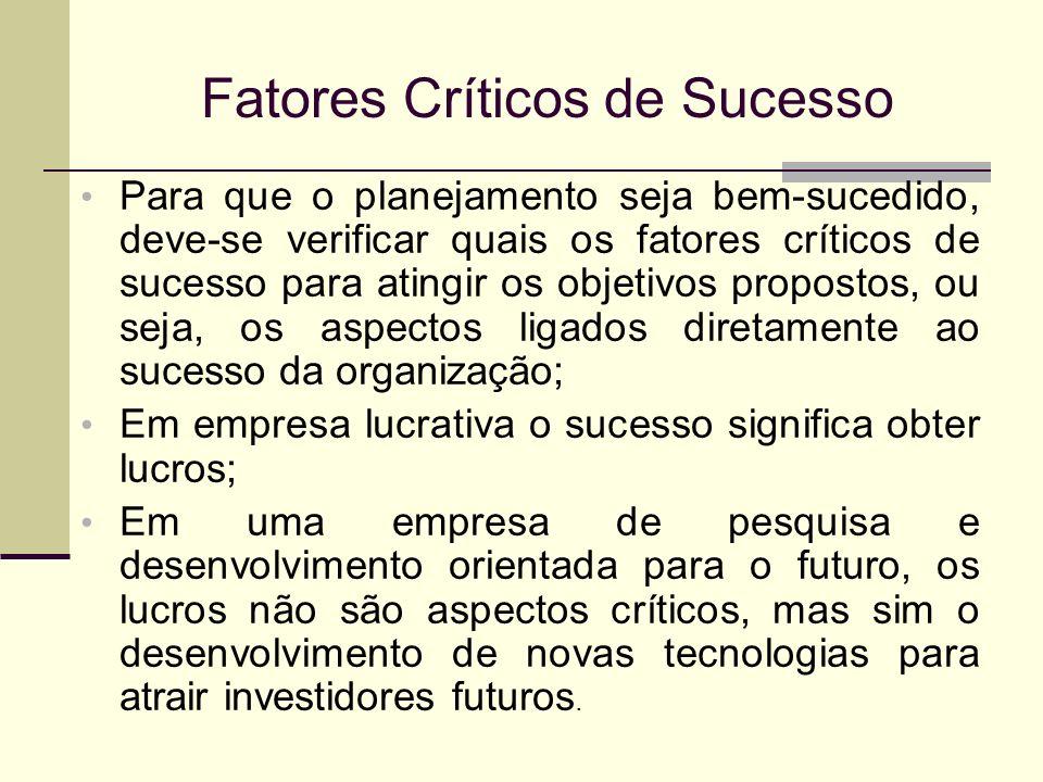 Fatores Críticos de Sucesso Para que o planejamento seja bem-sucedido, deve-se verificar quais os fatores críticos de sucesso para atingir os objetivo