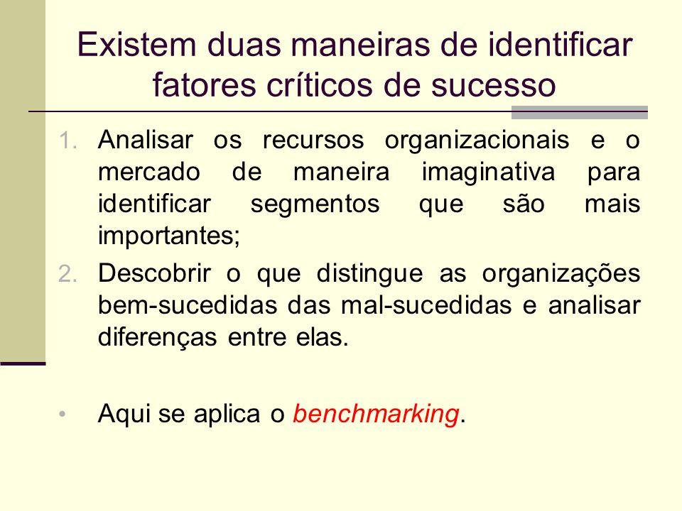 Existem duas maneiras de identificar fatores críticos de sucesso 1. Analisar os recursos organizacionais e o mercado de maneira imaginativa para ident