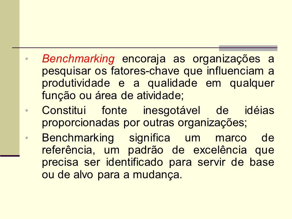 Benchmarking encoraja as organizações a pesquisar os fatores-chave que influenciam a produtividade e a qualidade em qualquer função ou área de ativida