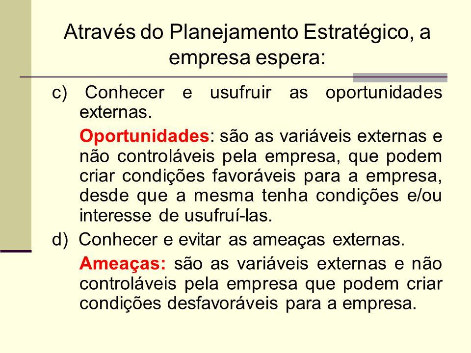 Através do Planejamento Estratégico, a empresa espera: c) Conhecer e usufruir as oportunidades externas. Oportunidades: são as variáveis externas e nã