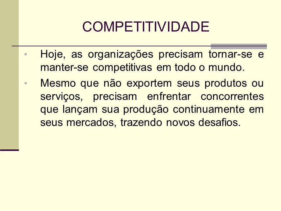COMPETITIVIDADE Hoje, as organizações precisam tornar-se e manter-se competitivas em todo o mundo. Mesmo que não exportem seus produtos ou serviços, p