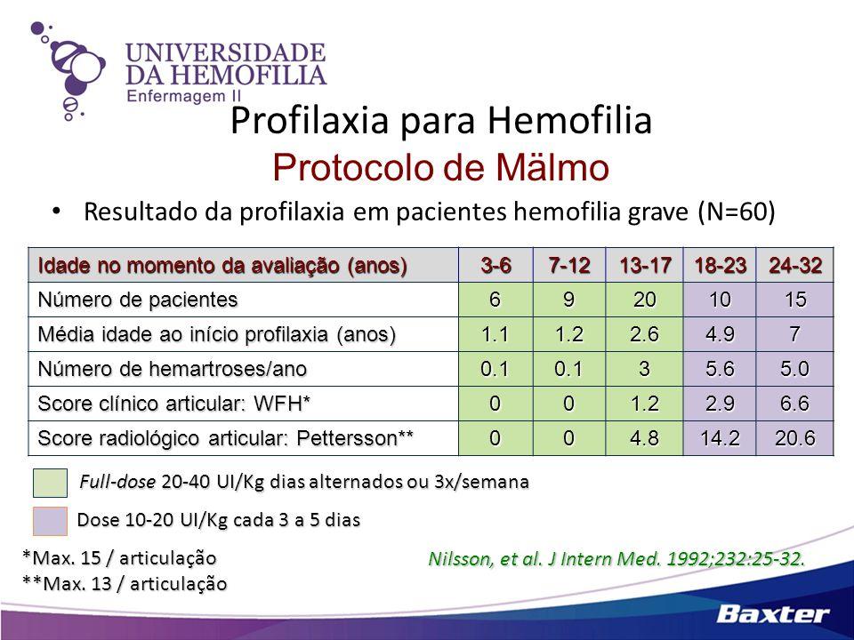 Profilaxia para Hemofilia Protocolo de Mälmo Resultado da profilaxia em pacientes hemofilia grave (N=60) Idade no momento da avaliação (anos) 3-67-121