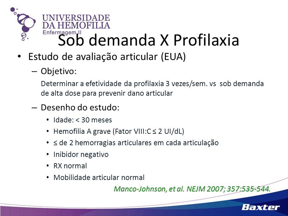 Sob demanda X Profilaxia Estudo de avaliação articular (EUA) – Objetivo: Determinar a efetividade da profilaxia 3 vezes/sem. vs sob demanda de alta do