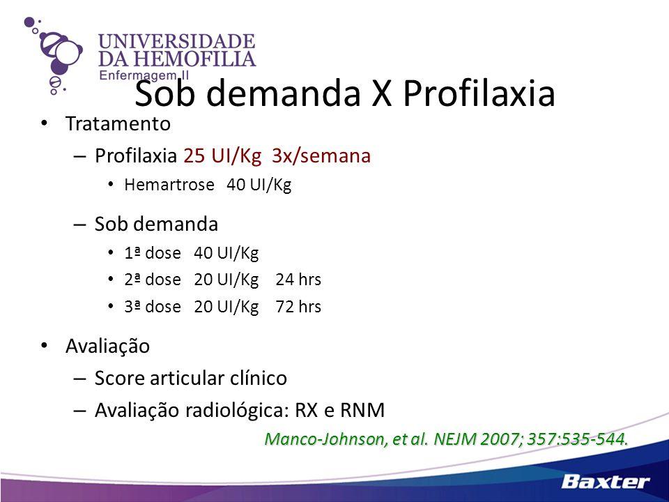 Sob demanda X Profilaxia Tratamento – Profilaxia 25 UI/Kg 3x/semana Hemartrose 40 UI/Kg – Sob demanda 1ª dose 40 UI/Kg 2ª dose 20 UI/Kg 24 hrs 3ª dose