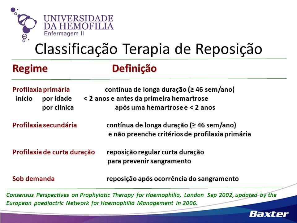 Classificação Terapia de Reposição Regime Definição Profilaxia primária contínua de longa duração ( 46 sem/ano Profilaxia primária contínua de longa d