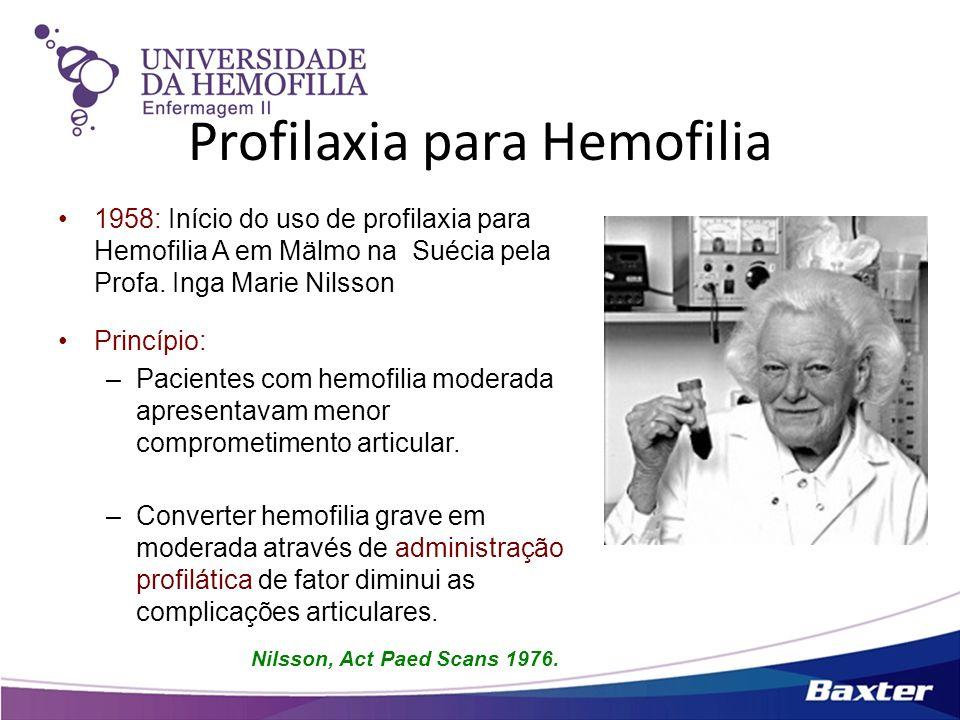 Profilaxia para Hemofilia 1958: Início do uso de profilaxia para Hemofilia A em Mälmo na Suécia pela Profa. Inga Marie Nilsson Princípio: –Pacientes c