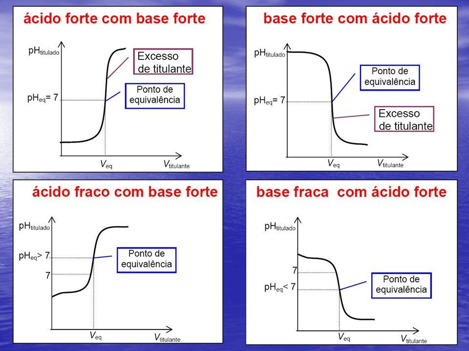 50 mL de ácido acético 0,1 M