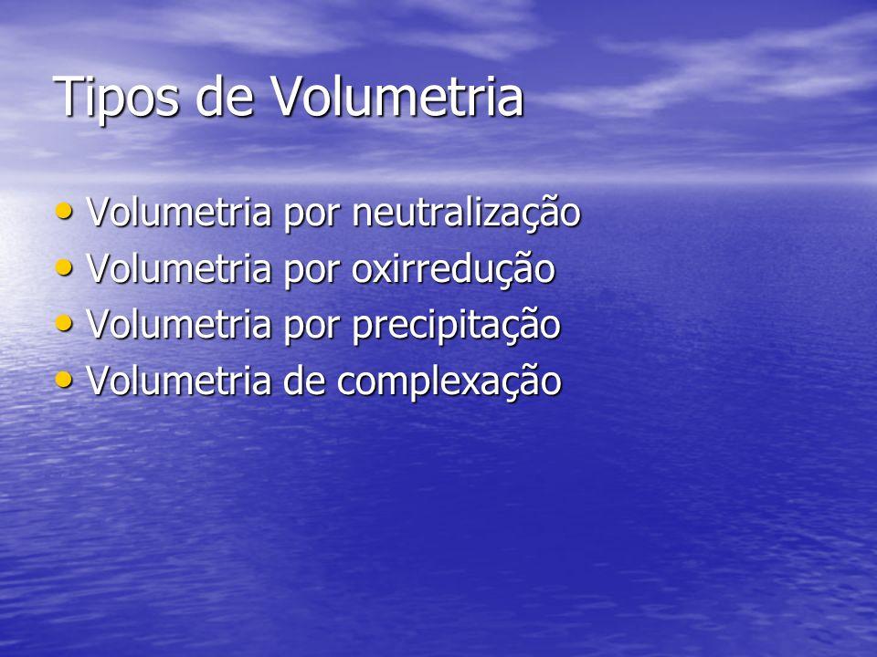 Tipos de Volumetria Volumetria por neutralização Volumetria por neutralização Volumetria por oxirredução Volumetria por oxirredução Volumetria por pre