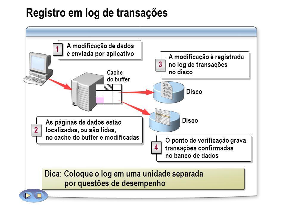 Registro em log de transações As páginas de dados estão localizadas, ou são lidas, no cache do buffer e modificadas As páginas de dados estão localiza