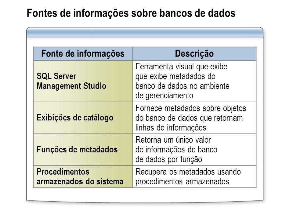 Fontes de informações sobre bancos de dados Fonte de informaçõesDescrição SQL Server Management Studio Ferramenta visual que exibe que exibe metadados