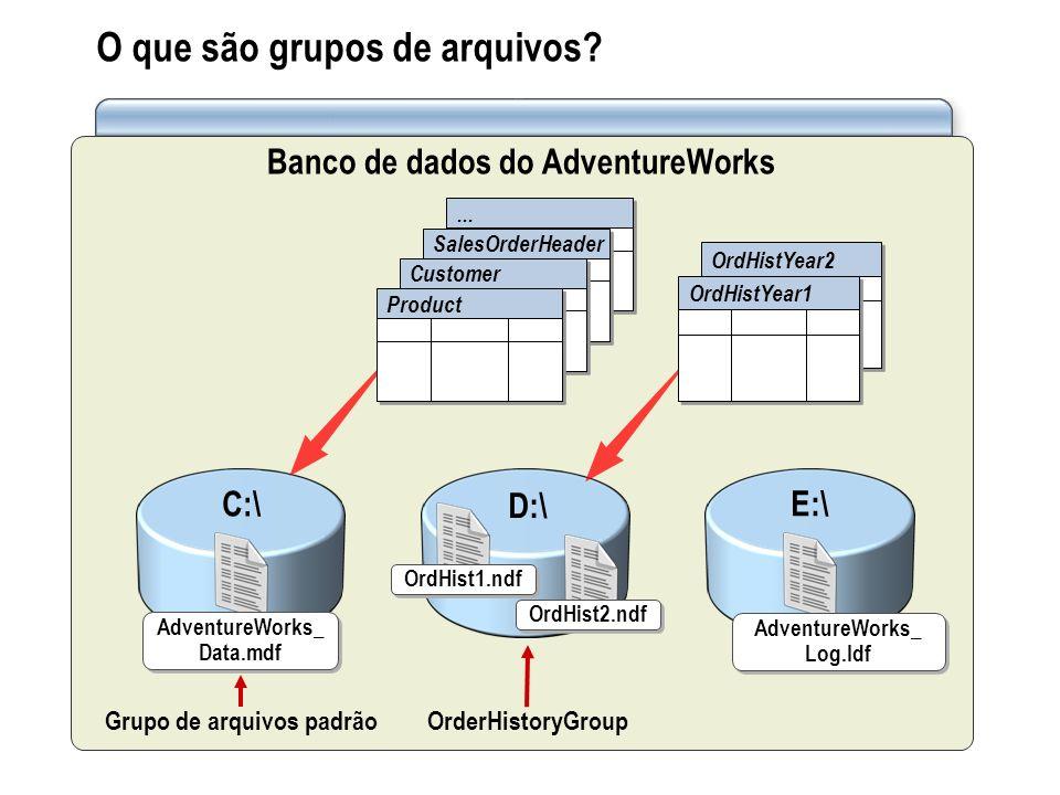 Banco de dados do AdventureWorks O que são grupos de arquivos? Grupo de arquivos padrãoOrderHistoryGroup E:\ C:\ D:\ AdventureWorks_ Log.Idf Adventure