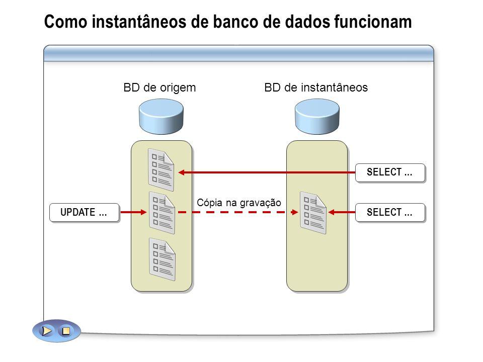 Como instantâneos de banco de dados funcionam BD de origemBD de instantâneos Cópia na gravação SELECT … UPDATE …