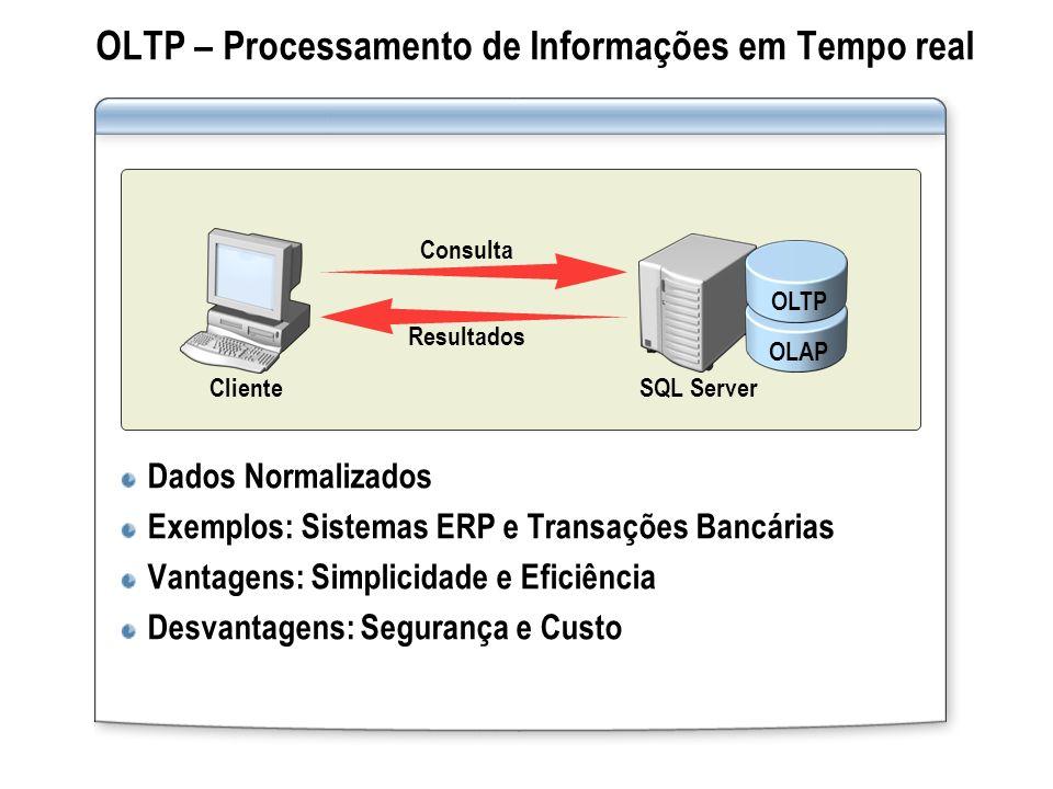 OLTP – Processamento de Informações em Tempo real Dados Normalizados Exemplos: Sistemas ERP e Transações Bancárias Vantagens: Simplicidade e Eficiênci