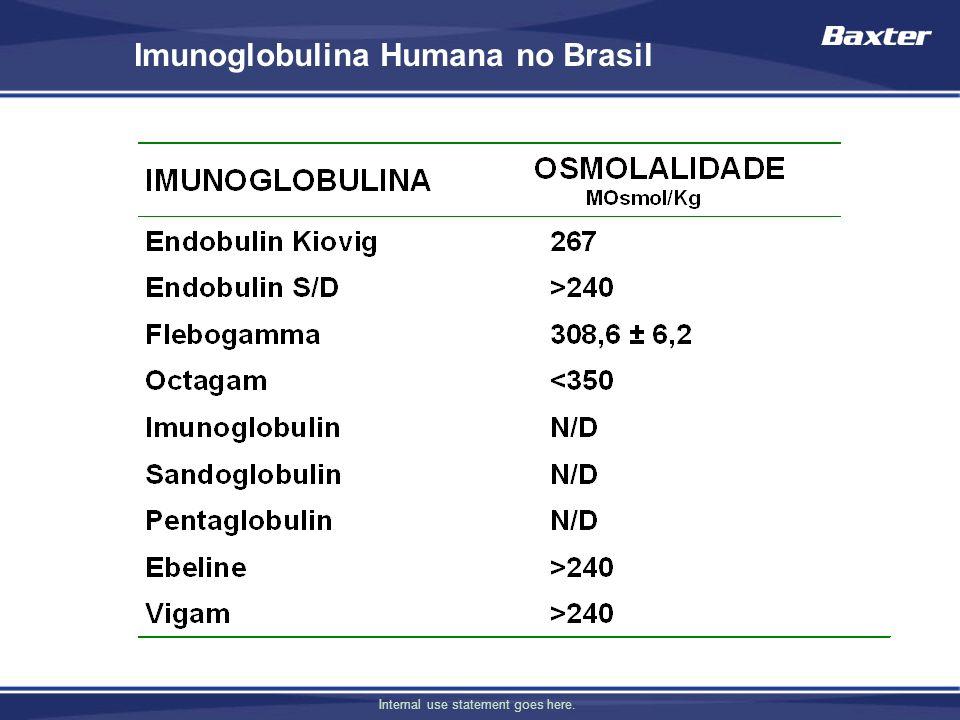 Internal use statement goes here. Imunoglobulina Humana no Brasil