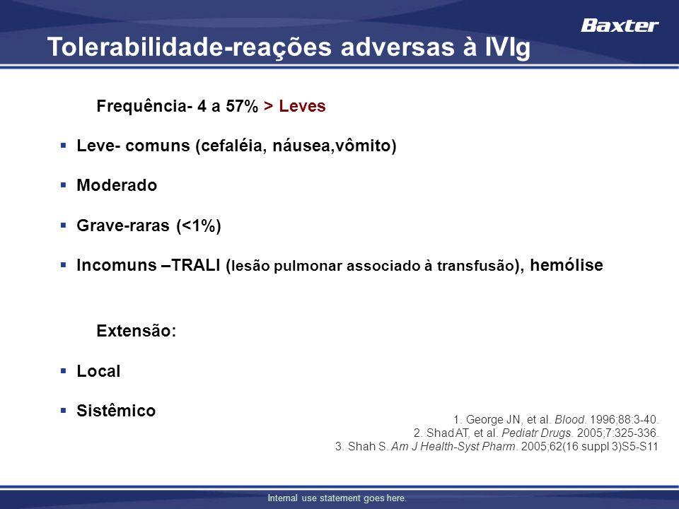 Internal use statement goes here. Tolerabilidade-reações adversas à IVIg Frequência- 4 a 57% > Leves Leve- comuns (cefaléia, náusea,vômito) Moderado G