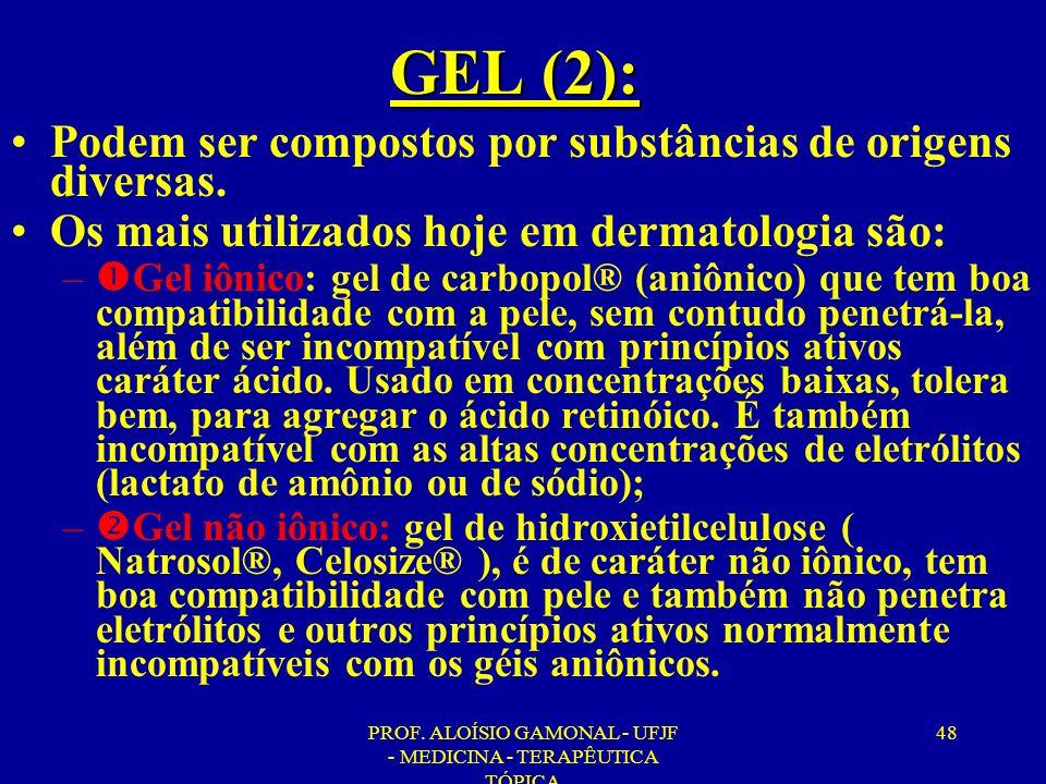 PROF. ALOÍSIO GAMONAL - UFJF - MEDICINA - TERAPÊUTICA TÓPICA 48 GEL (2): Podem ser compostos por substâncias de origens diversas. Os mais utilizados h