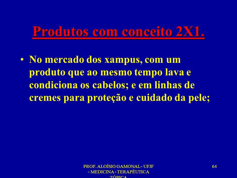 PROF. ALOÍSIO GAMONAL - UFJF - MEDICINA - TERAPÊUTICA TÓPICA 64 Produtos com conceito 2X1. No mercado dos xampus, com um produto que ao mesmo tempo la