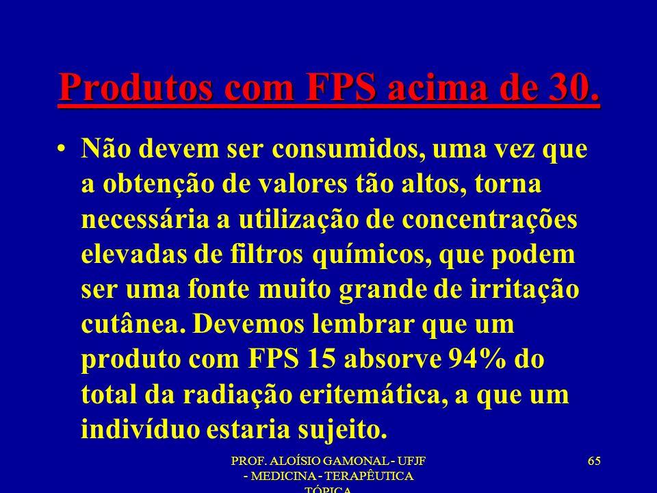 PROF. ALOÍSIO GAMONAL - UFJF - MEDICINA - TERAPÊUTICA TÓPICA 65 Produtos com FPS acima de 30. Não devem ser consumidos, uma vez que a obtenção de valo