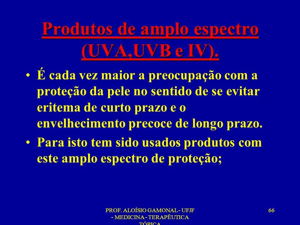 PROF. ALOÍSIO GAMONAL - UFJF - MEDICINA - TERAPÊUTICA TÓPICA 66 Produtos de amplo espectro (UVA,UVB e IV). É cada vez maior a preocupação com a proteç