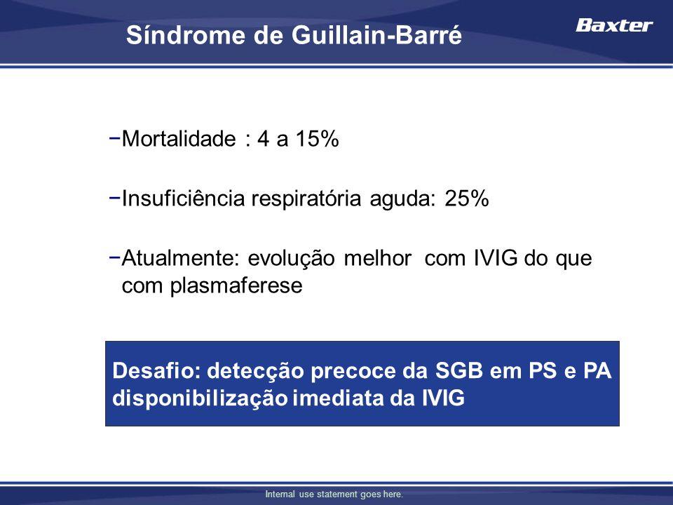 Internal use statement goes here. Síndrome de Guillain-Barré Mortalidade : 4 a 15% Insuficiência respiratória aguda: 25% Atualmente: evolução melhor c