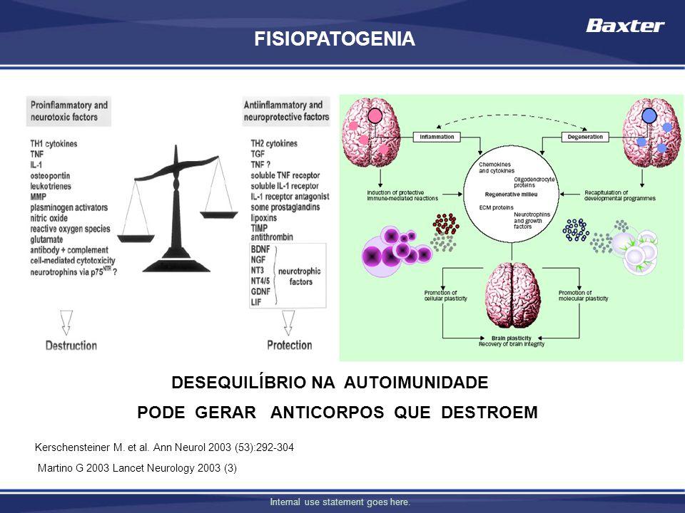 DESEQUILÍBRIO NA AUTOIMUNIDADE PODE GERAR ANTICORPOS QUE DESTROEM Kerschensteiner M. et al. Ann Neurol 2003 (53):292-304 Martino G 2003 Lancet Neurolo