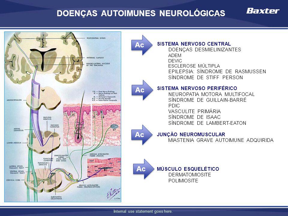 Internal use statement goes here. DOENÇAS AUTOIMUNES NEUROLÓGICAS Ac SISTEMA NERVOSO CENTRAL DOENÇAS DESMIELINIZANTES ADEM DEVIC ESCLEROSE MÚLTIPLA EP