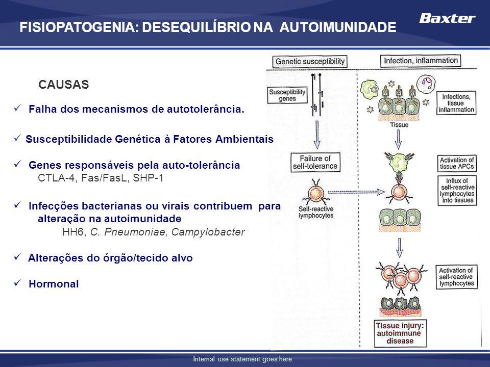 Internal use statement goes here. FISIOPATOGENIA: DESEQUILÍBRIO NA AUTOIMUNIDADE Falha dos mecanismos de autotolerância. Susceptibilidade Genética à F