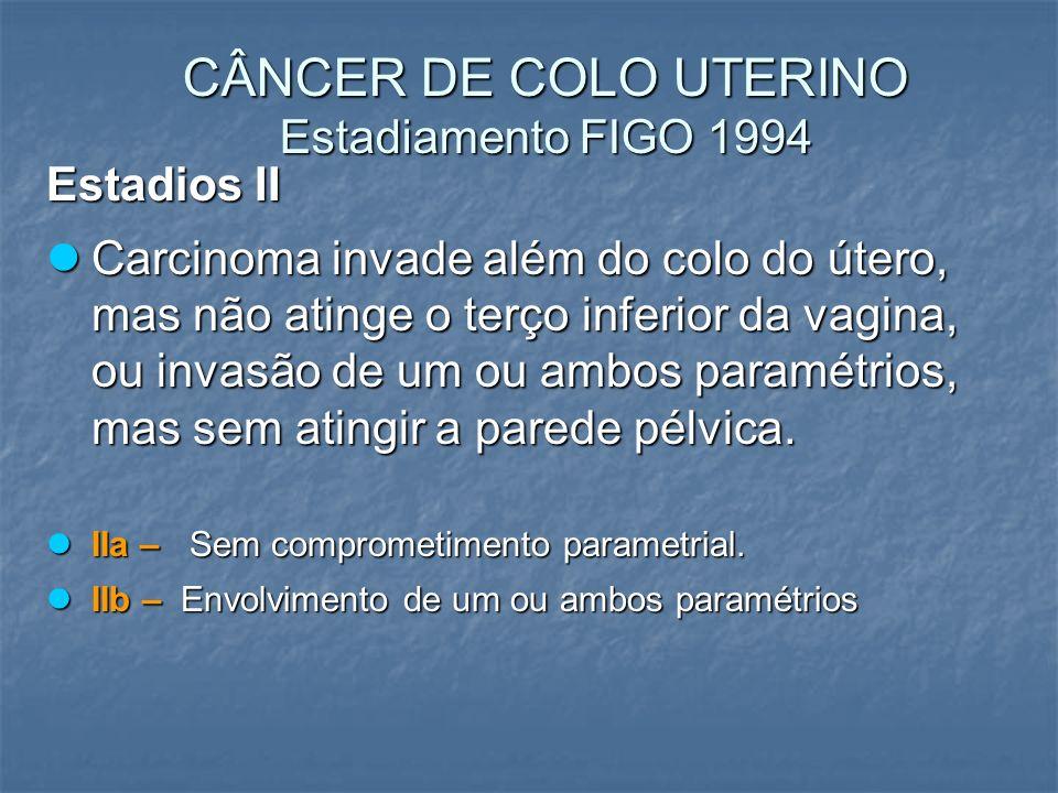 CÂNCER DE COLO UTERINO Estadiamento FIGO 1994 Estadios II Carcinoma invade além do colo do útero, mas não atinge o terço inferior da vagina, ou invasã