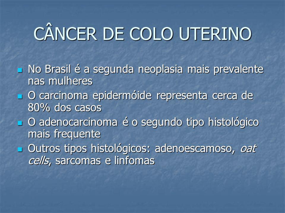 CÂNCER DE COLO UTERINO Estadiamento FIGO 1994 Estadios II Carcinoma invade além do colo do útero, mas não atinge o terço inferior da vagina, ou invasão de um ou ambos paramétrios, mas sem atingir a parede pélvica.