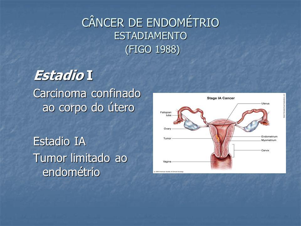 CÂNCER DE ENDOMÉTRIO ESTADIAMENTO (FIGO 1988) Estadio I Carcinoma confinado ao corpo do útero Estadio IA Tumor limitado ao endométrio