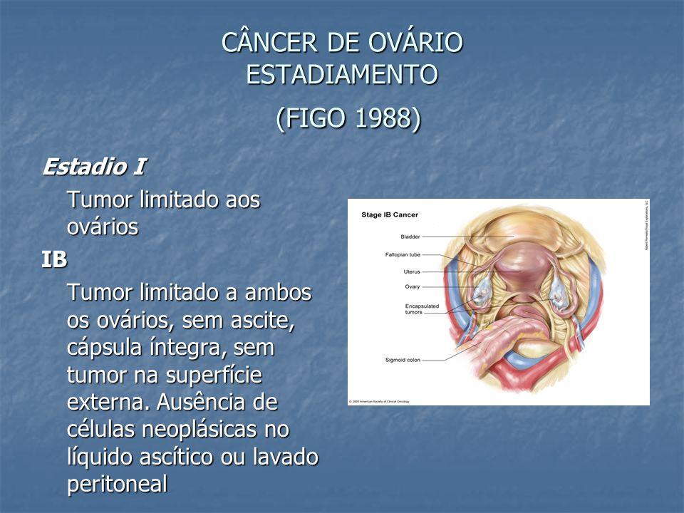 CÂNCER DE OVÁRIO ESTADIAMENTO (FIGO 1988) Estadio I Tumor limitado aos ovários IB Tumor limitado a ambos os ovários, sem ascite, cápsula íntegra, sem