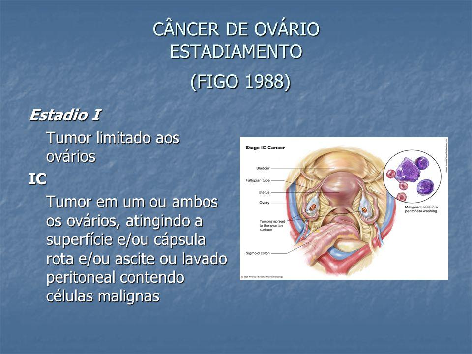 CÂNCER DE OVÁRIO ESTADIAMENTO (FIGO 1988) Estadio I Tumor limitado aos ovários IC Tumor em um ou ambos os ovários, atingindo a superfície e/ou cápsula