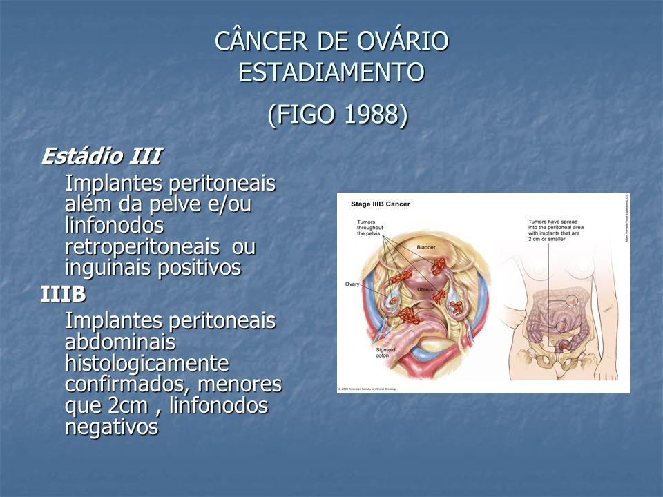 CÂNCER DE OVÁRIO ESTADIAMENTO (FIGO 1988) Estádio III Implantes peritoneais além da pelve e/ou linfonodos retroperitoneais ou inguinais positivos IIIB