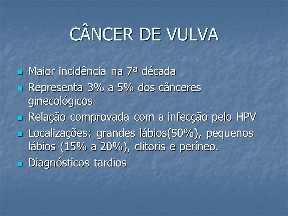 CÂNCER DE VULVA Maior incidência na 7ª década Maior incidência na 7ª década Representa 3% a 5% dos cânceres ginecológicos Representa 3% a 5% dos cânce