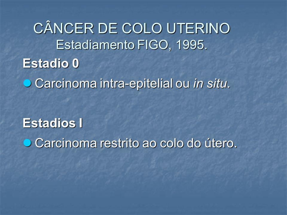 CÂNCER DE COLO UTERINO Estadiamento FIGO, 1995. Estadio 0 Carcinoma intra-epitelial ou in situ. Carcinoma intra-epitelial ou in situ. Estadios I Carci