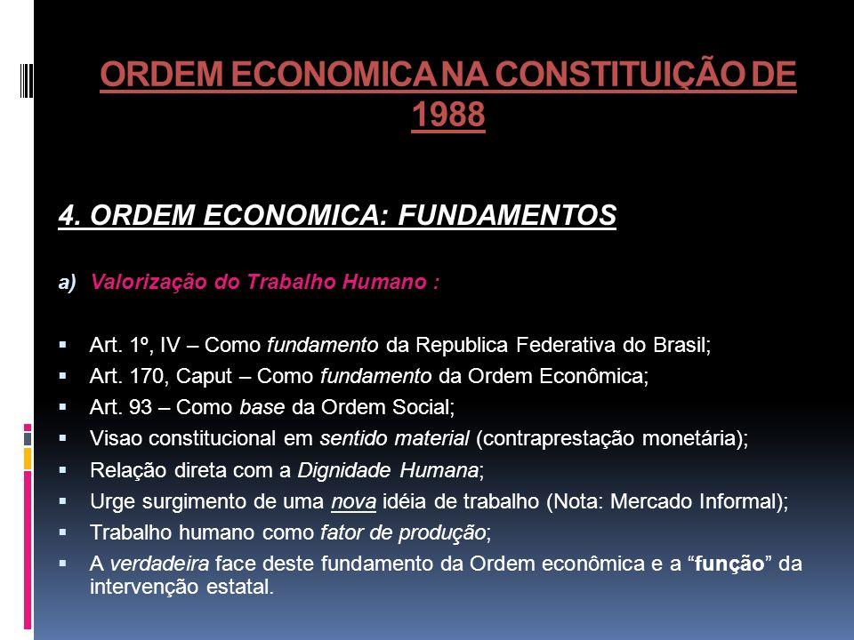 ORDEM ECONOMICA NA CONSTITUIÇÃO DE 1988 4. ORDEM ECONOMICA: FUNDAMENTOS a) Valorização do Trabalho Humano : Art. 1º, IV – Como fundamento da Republica