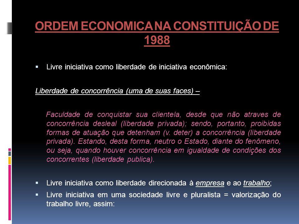 ORDEM ECONOMICA NA CONSTITUIÇÃO DE 1988 Livre iniciativa como liberdade de iniciativa econômica: Liberdade de concorrência (uma de suas faces) – Facul