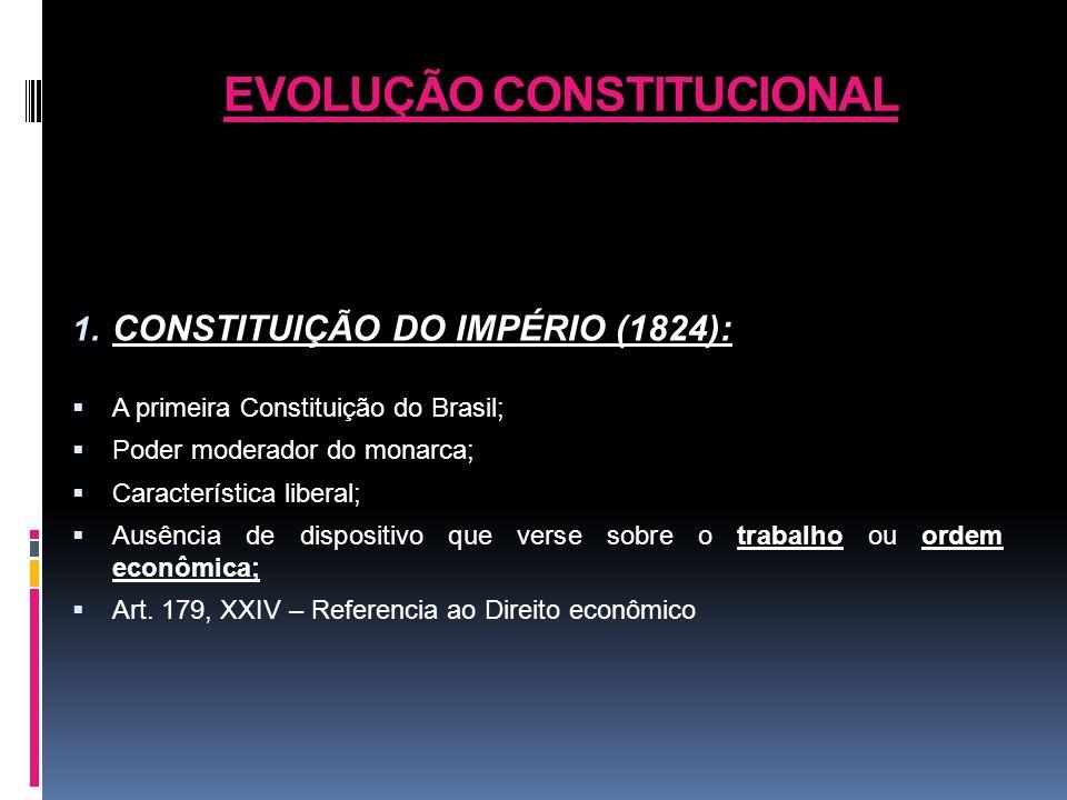 EVOLUÇÃO CONSTITUCIONAL 1. CONSTITUIÇÃO DO IMPÉRIO (1824): A primeira Constituição do Brasil; Poder moderador do monarca; Característica liberal; Ausê
