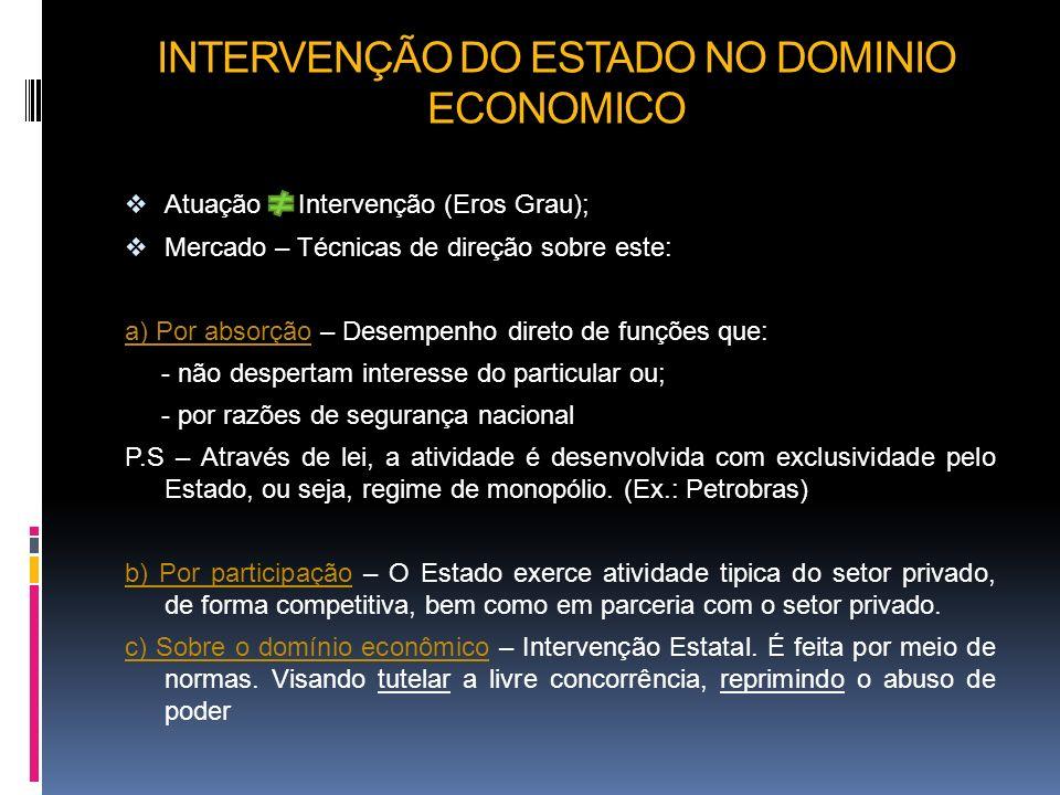 INTERVENÇÃO DO ESTADO NO DOMINIO ECONOMICO Atuação Intervenção (Eros Grau); Mercado – Técnicas de direção sobre este: a) Por absorção – Desempenho dir