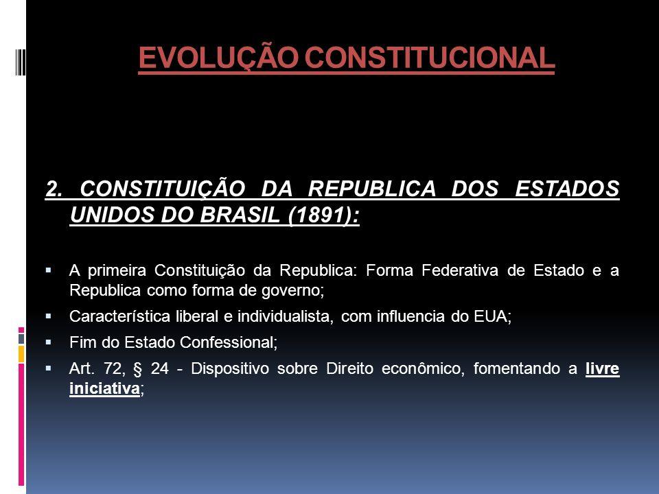 EVOLUÇÃO CONSTITUCIONAL 2. CONSTITUIÇÃO DA REPUBLICA DOS ESTADOS UNIDOS DO BRASIL (1891): A primeira Constituição da Republica: Forma Federativa de Es