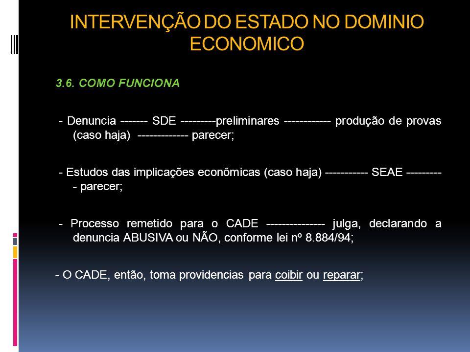 INTERVENÇÃO DO ESTADO NO DOMINIO ECONOMICO 3.6. COMO FUNCIONA - Denuncia ------- SDE ---------preliminares ------------ produção de provas (caso haja)