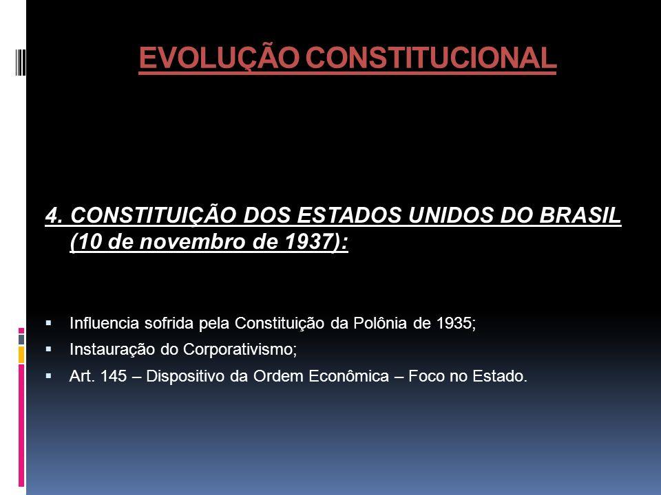 EVOLUÇÃO CONSTITUCIONAL 4. CONSTITUIÇÃO DOS ESTADOS UNIDOS DO BRASIL (10 de novembro de 1937): Influencia sofrida pela Constituição da Polônia de 1935