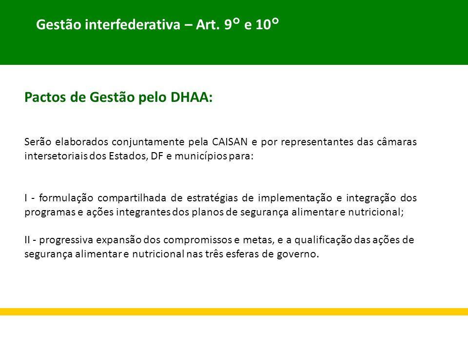 Gestão interfederativa – Art. 9° e 10° Pactos de Gestão pelo DHAA: Serão elaborados conjuntamente pela CAISAN e por representantes das câmaras interse